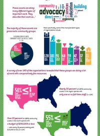 thumbnail of Infographic-LGBTQsouth2