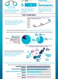 thumbnail of Philanthropy_OUTlook_LGBTQ_Criminalization_and_Criminal_Justice_Reform